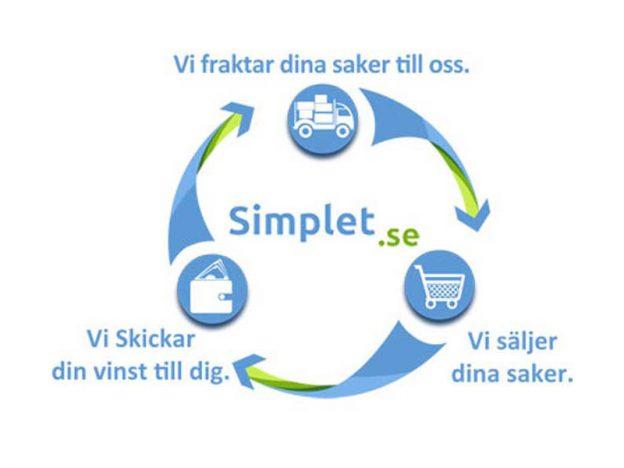 simplet